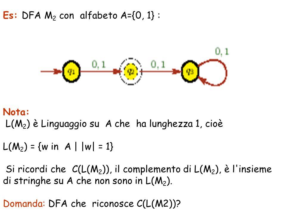 Es: DFA M2 con alfabeto A={0, 1} :