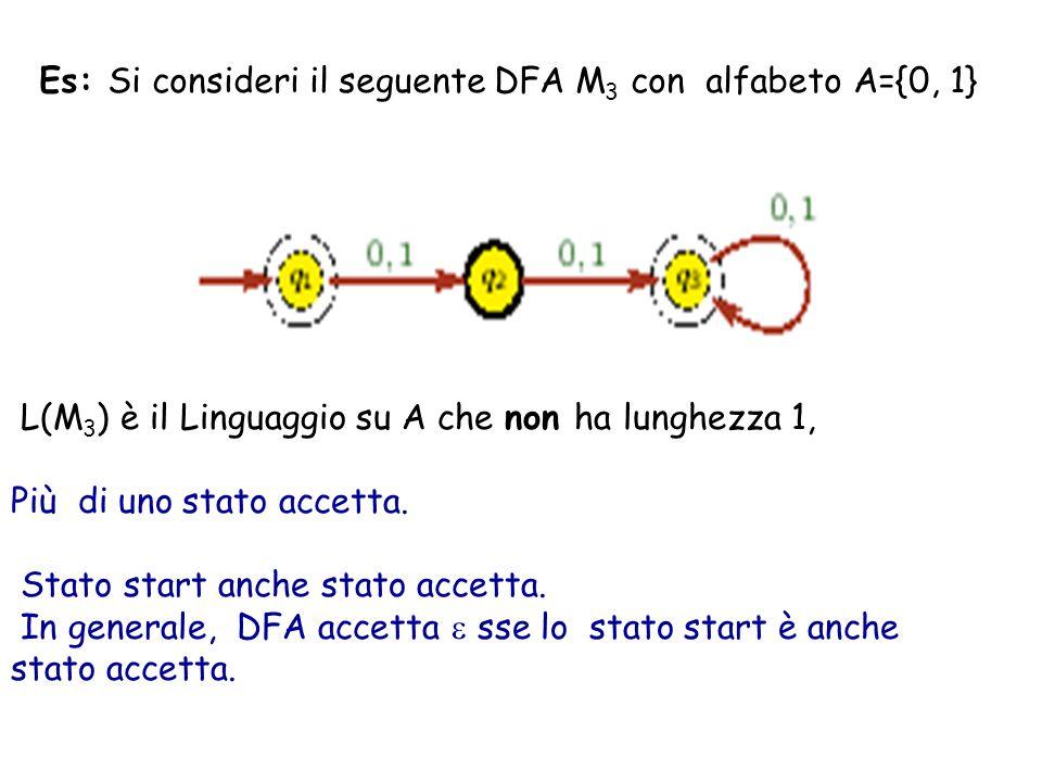 Es: Si consideri il seguente DFA M3 con alfabeto A={0, 1}