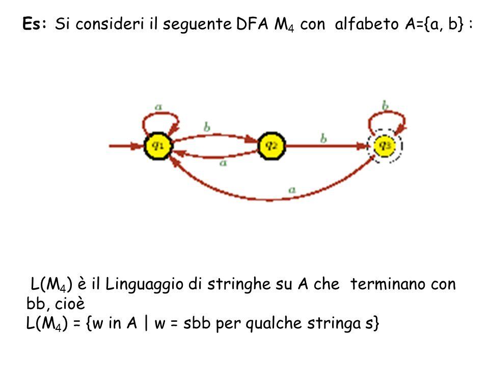 Es: Si consideri il seguente DFA M4 con alfabeto A={a, b} :