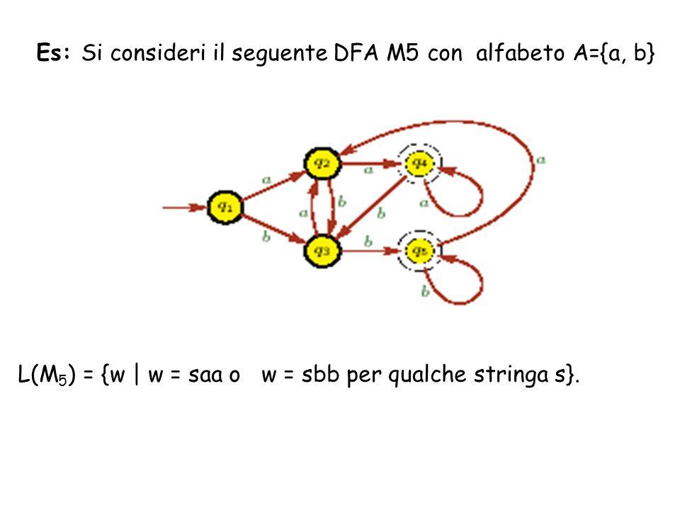 Es: Si consideri il seguente DFA M5 con alfabeto A={a, b}