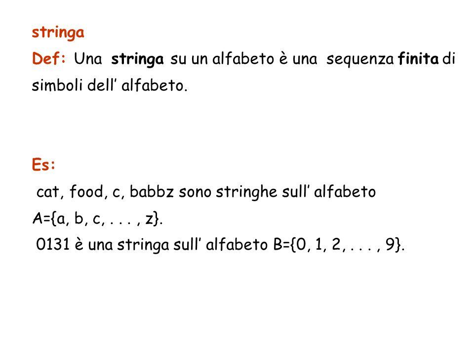 stringaDef: Una stringa su un alfabeto è una sequenza finita di simboli dell' alfabeto. Es: cat, food, c, babbz sono stringhe sull' alfabeto.
