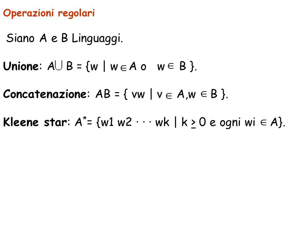 Concatenazione: AB = { vw | v A,w B }.