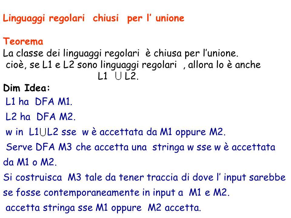 Linguaggi regolari chiusi per l' unione