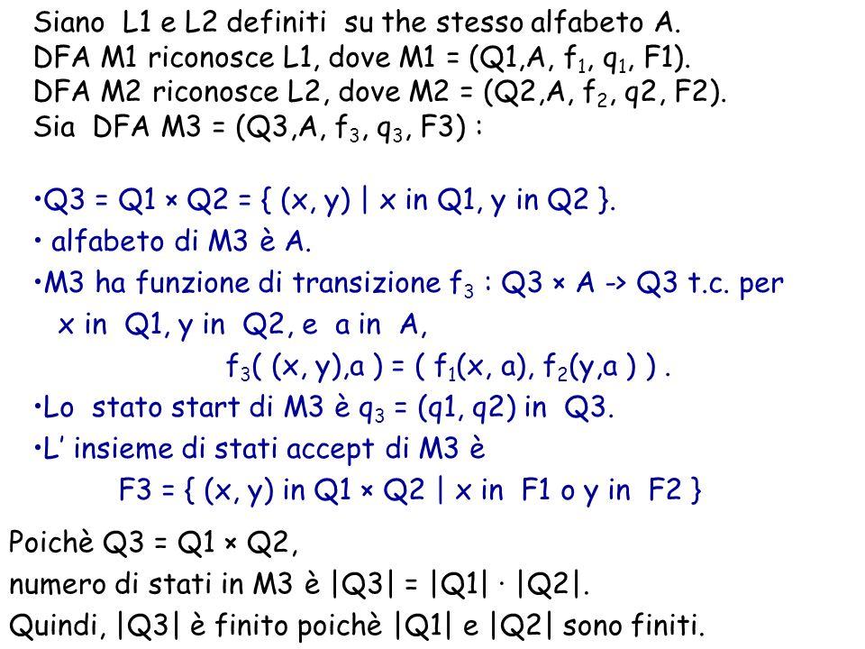 f3( (x, y),a ) = ( f1(x, a), f2(y,a ) ) .