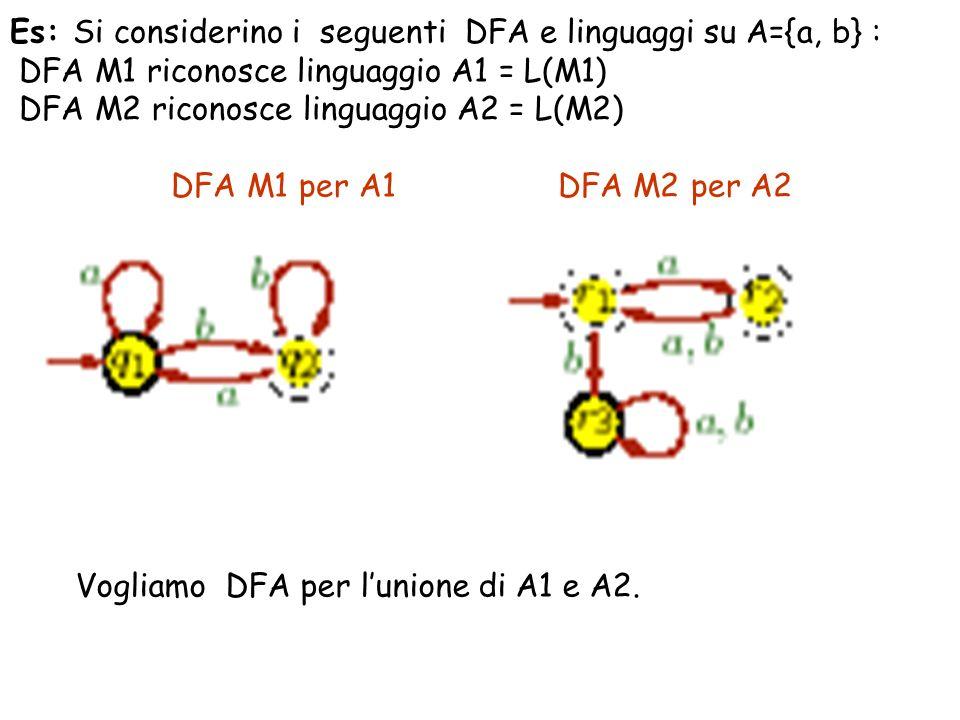 Es: Si considerino i seguenti DFA e linguaggi su A={a, b} :