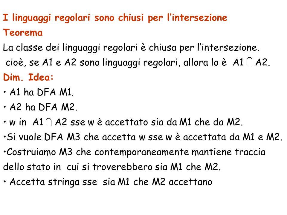 I linguaggi regolari sono chiusi per l'intersezione