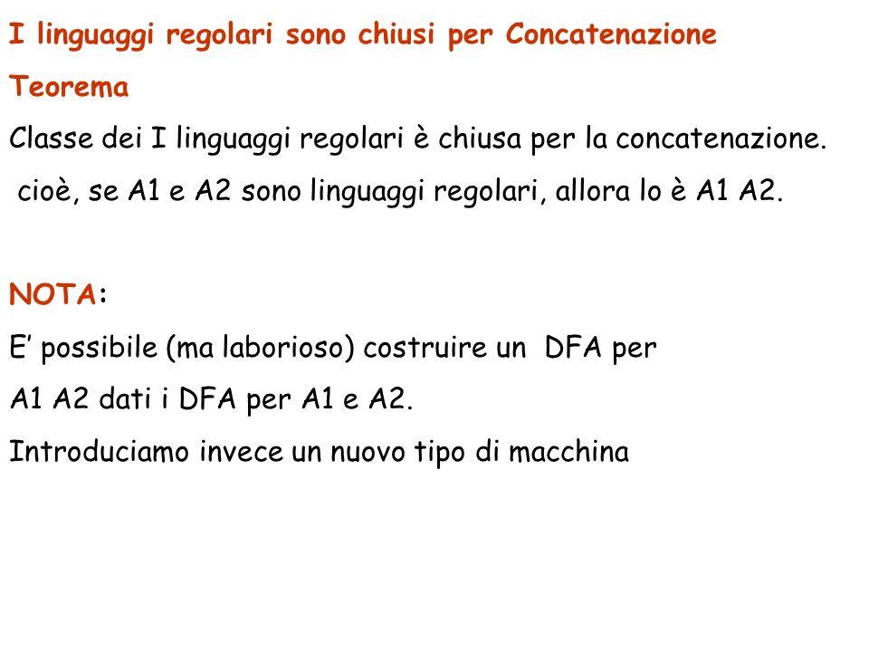 I linguaggi regolari sono chiusi per Concatenazione