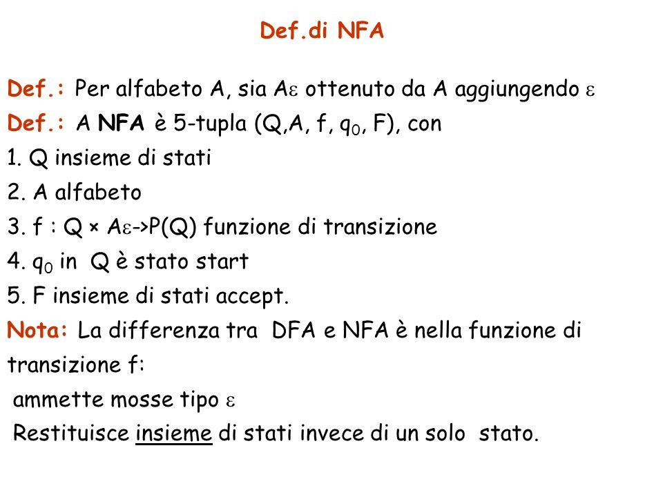 Def.di NFA Def.: Per alfabeto A, sia Ae ottenuto da A aggiungendo e. Def.: A NFA è 5-tupla (Q,A, f, q0, F), con.