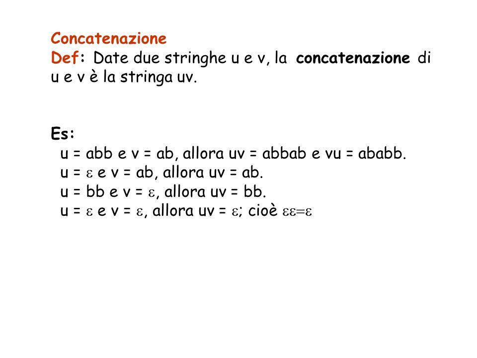 Concatenazione Def: Date due stringhe u e v, la concatenazione di. u e v è la stringa uv. Es: u = abb e v = ab, allora uv = abbab e vu = ababb.
