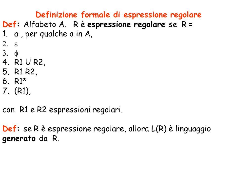 Definizione formale di espressione regolare