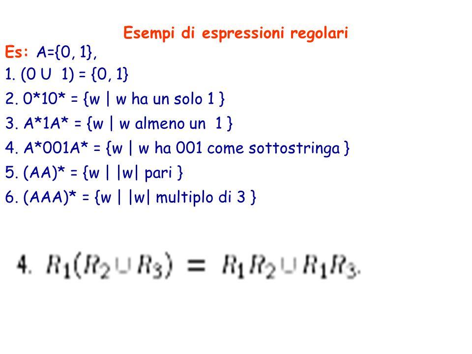 Esempi di espressioni regolari