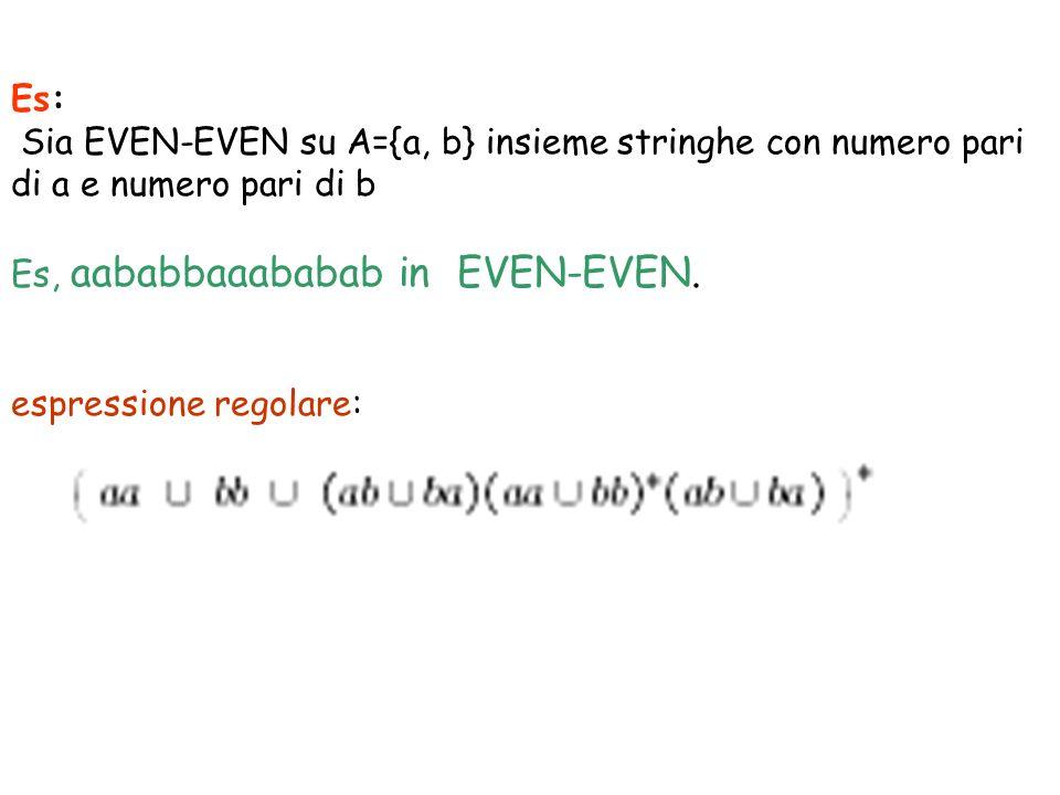 Es:Sia EVEN-EVEN su A={a, b} insieme stringhe con numero pari di a e numero pari di b. Es, aababbaaababab in EVEN-EVEN.