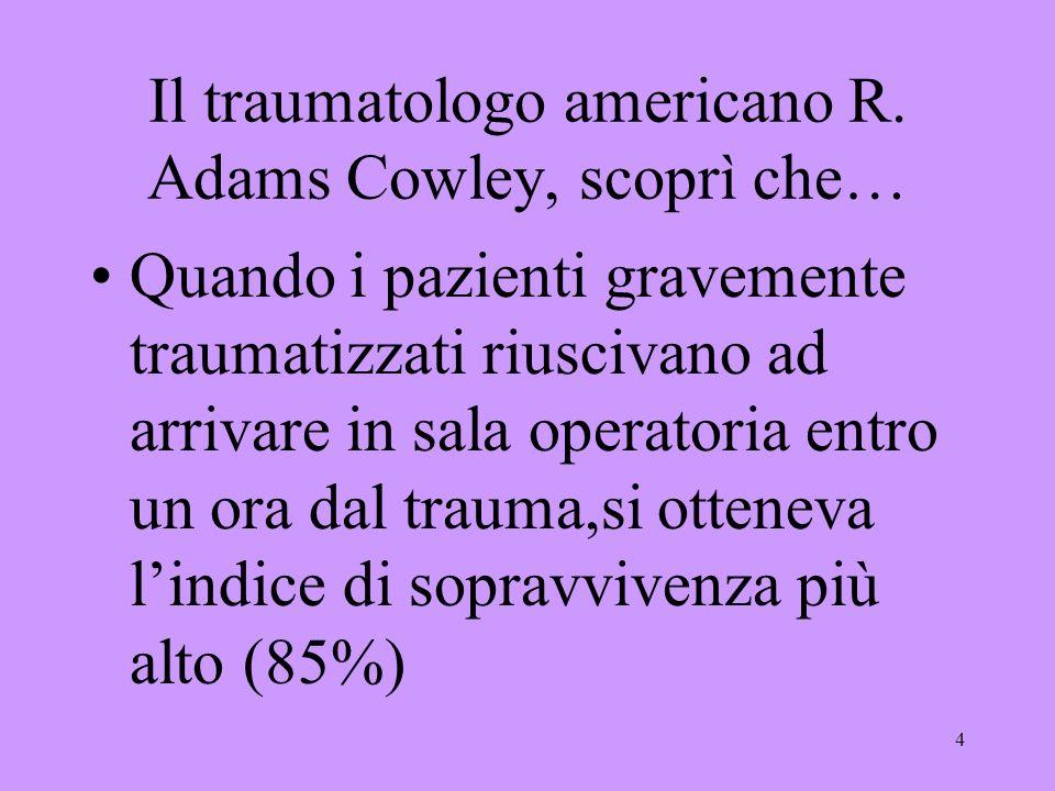Il traumatologo americano R. Adams Cowley, scoprì che…