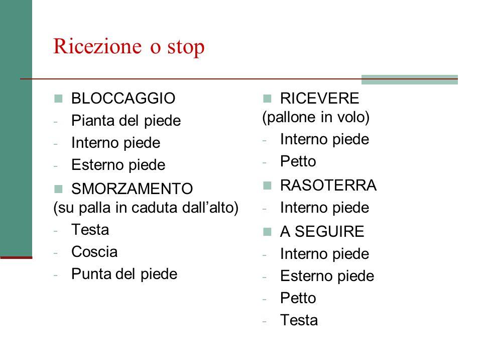Ricezione o stop BLOCCAGGIO Pianta del piede Interno piede
