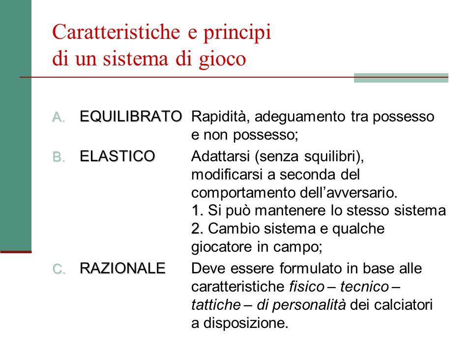Caratteristiche e principi di un sistema di gioco