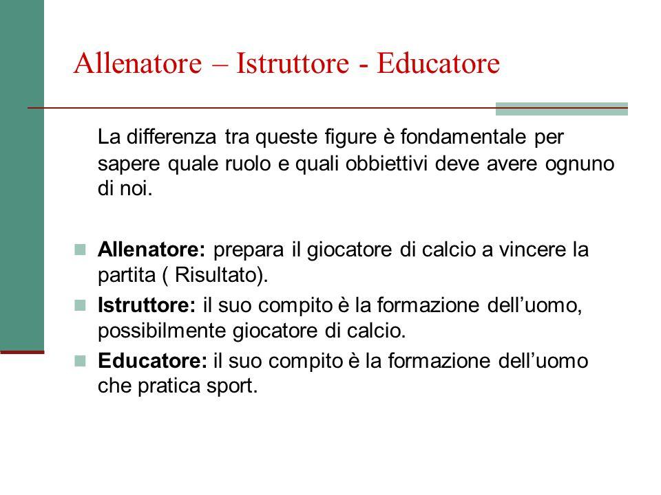 Allenatore – Istruttore - Educatore