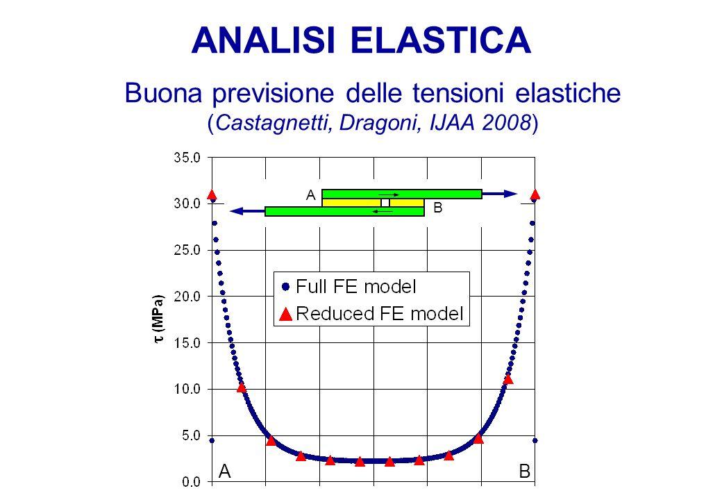 ANALISI ELASTICA Buona previsione delle tensioni elastiche