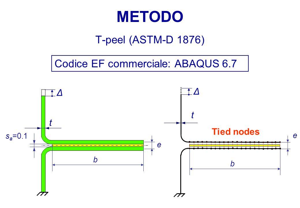 METODO T-peel (ASTM-D 1876) Codice EF commerciale: ABAQUS 6.7 Δ Δ t t