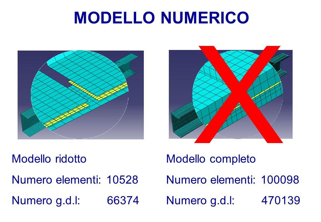 X MODELLO NUMERICO Modello ridotto Numero elementi: 10528