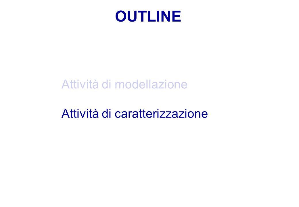 OUTLINE Attività di modellazione Attività di caratterizzazione