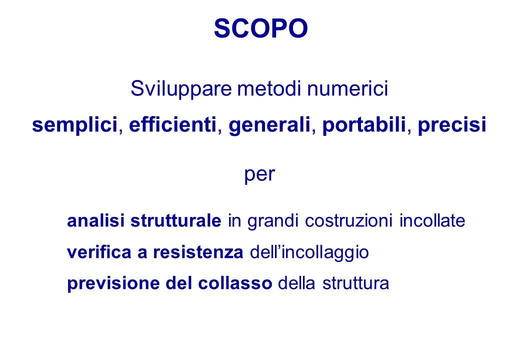 SCOPO Sviluppare metodi numerici