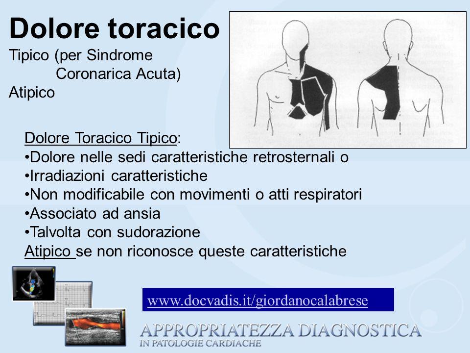 Dolore toracico Tipico (per Sindrome Coronarica Acuta) Atipico