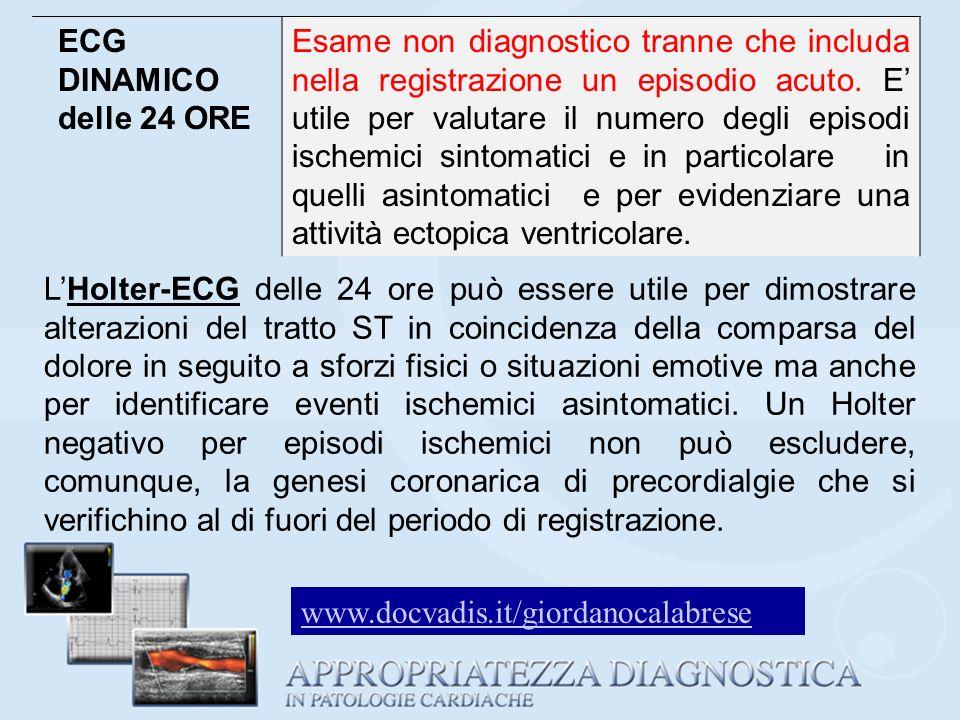 ECG DINAMICO delle 24 ORE
