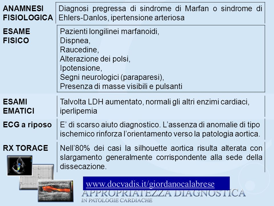 www.docvadis.it/giordanocalabrese ANAMNESI FISIOLOGICA