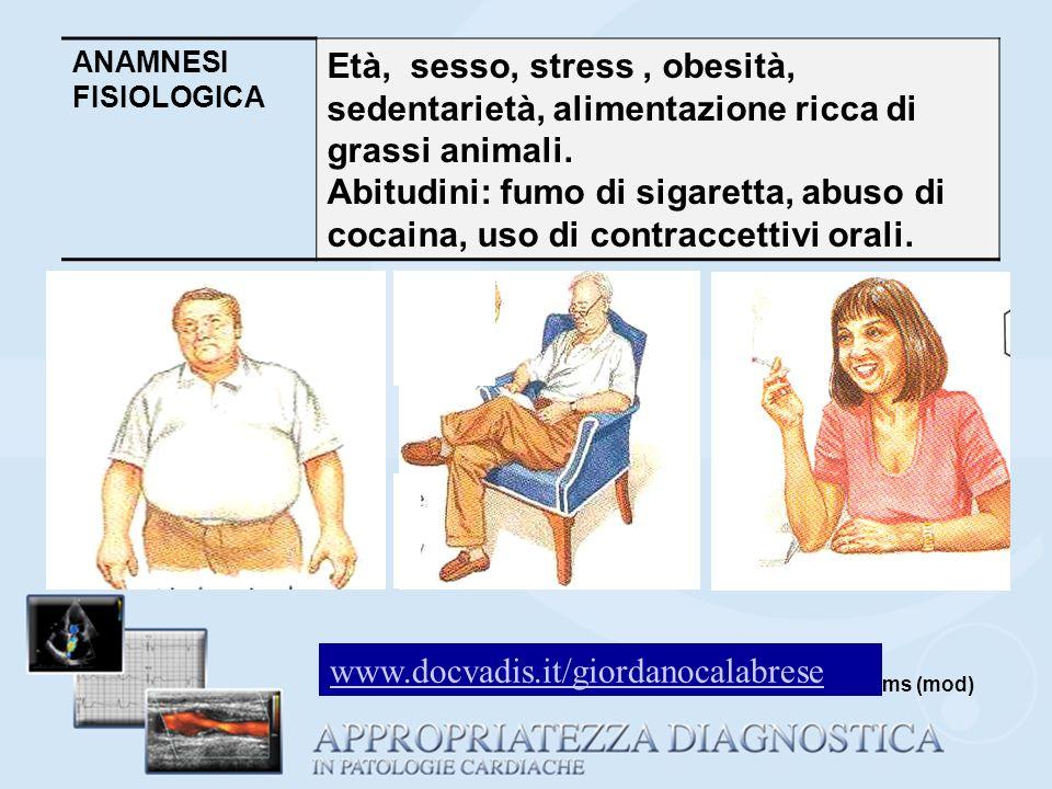 ANAMNESI FISIOLOGICA Età, sesso, stress , obesità, sedentarietà, alimentazione ricca di grassi animali.