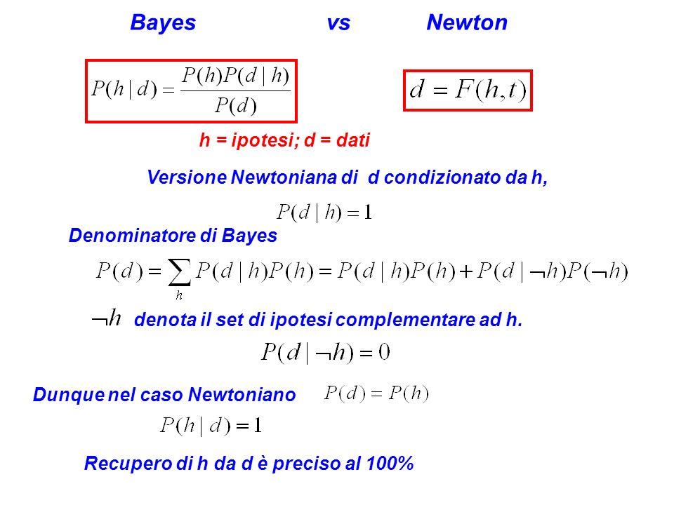 Versione Newtoniana di d condizionato da h,