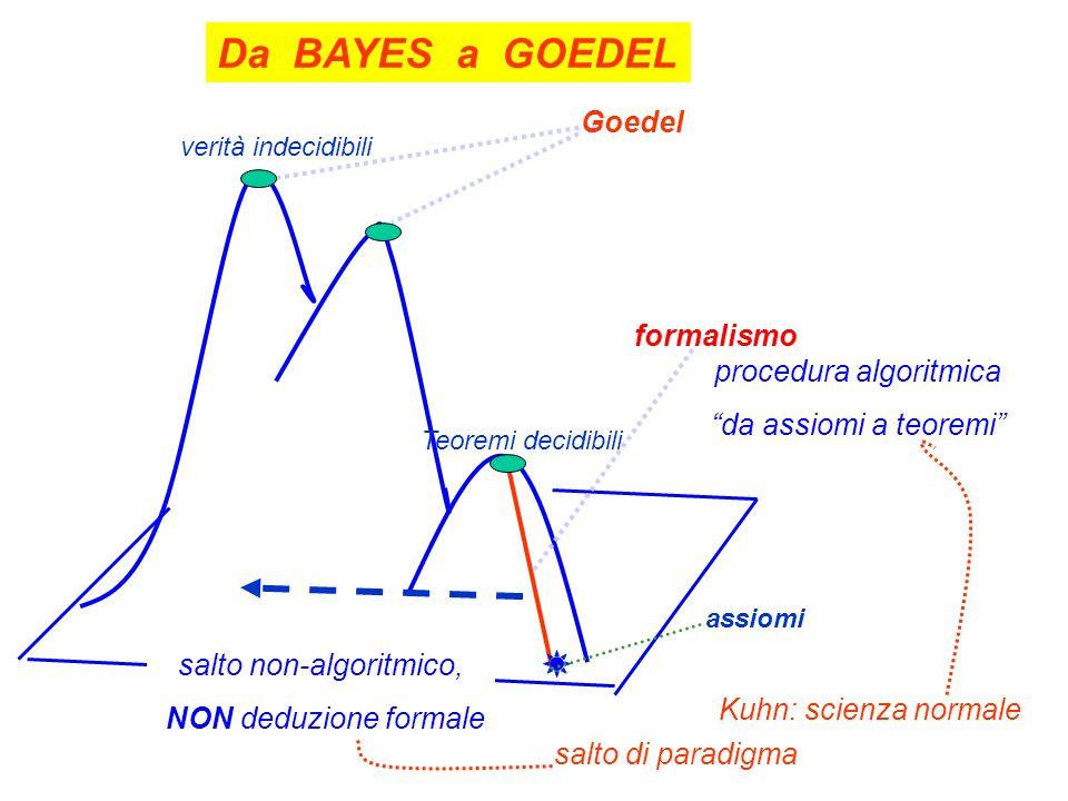 Da BAYES a GOEDEL Goedel formalismo procedura algoritmica