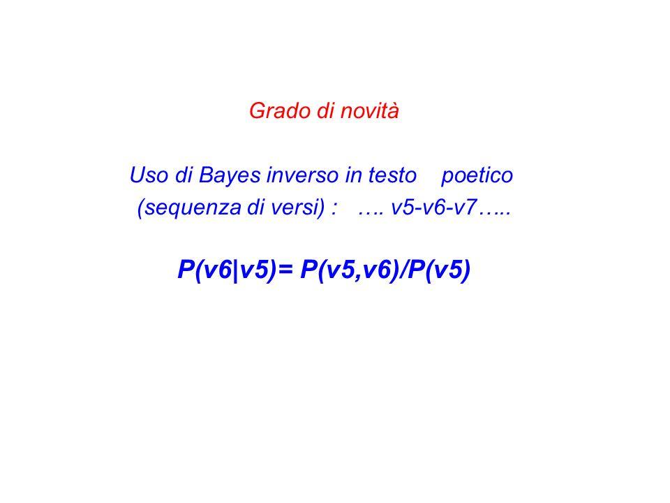 P(v6|v5)= P(v5,v6)/P(v5) Grado di novità