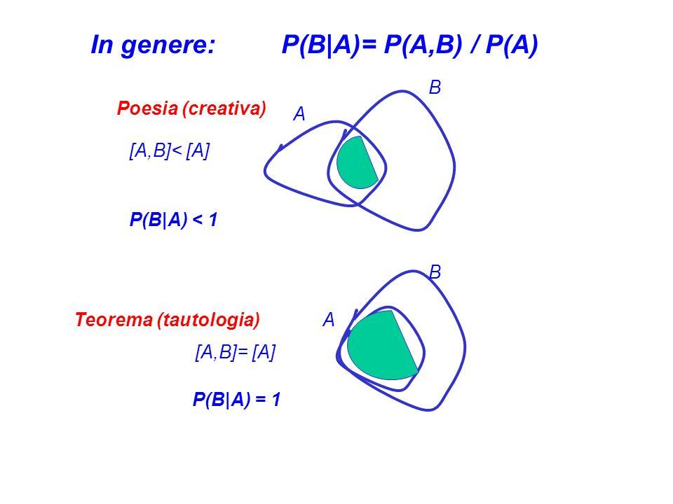 In genere: P(B|A)= P(A,B) / P(A)