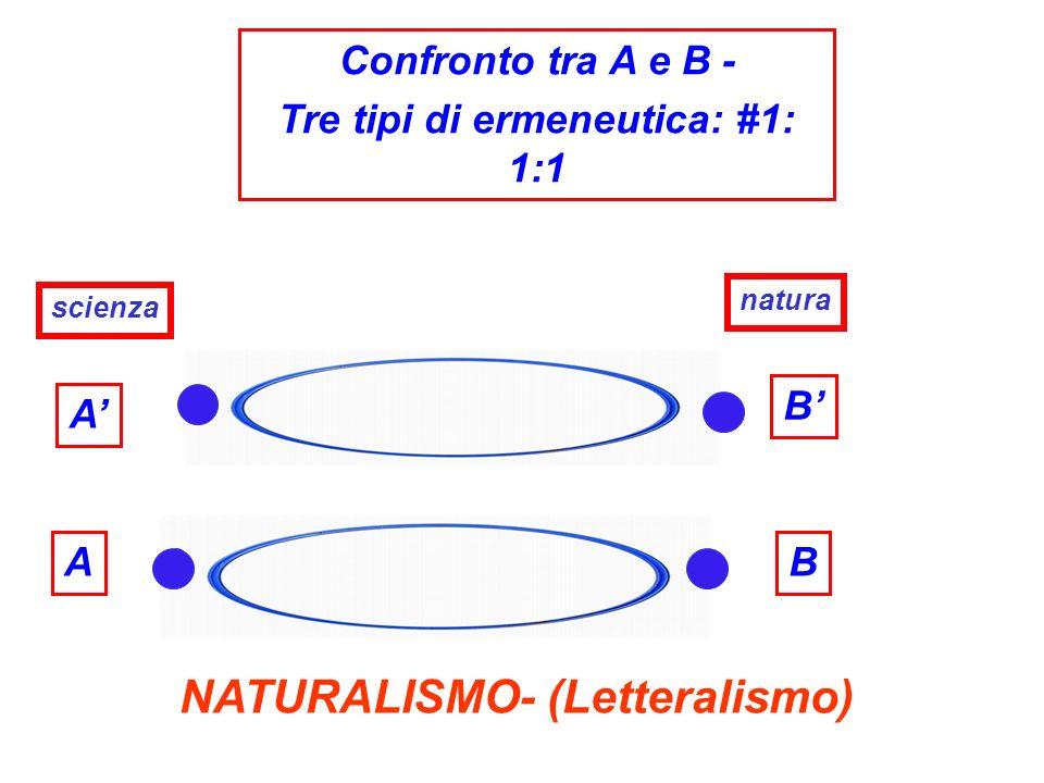 Tre tipi di ermeneutica: #1: 1:1