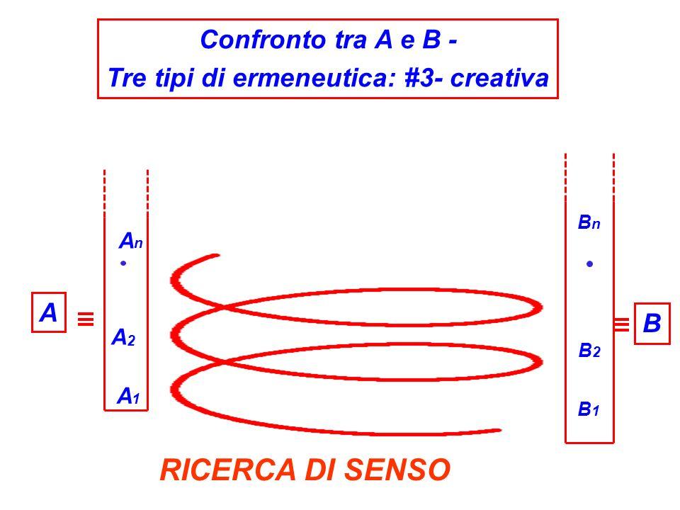 Tre tipi di ermeneutica: #3- creativa
