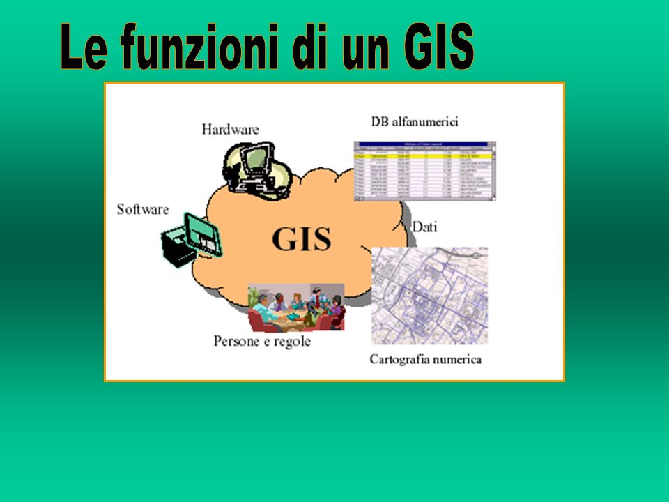Le funzioni di un GIS