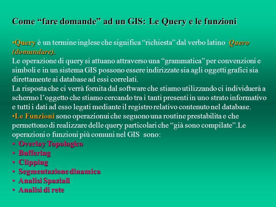 Come fare domande ad un GIS: Le Query e le funzioni