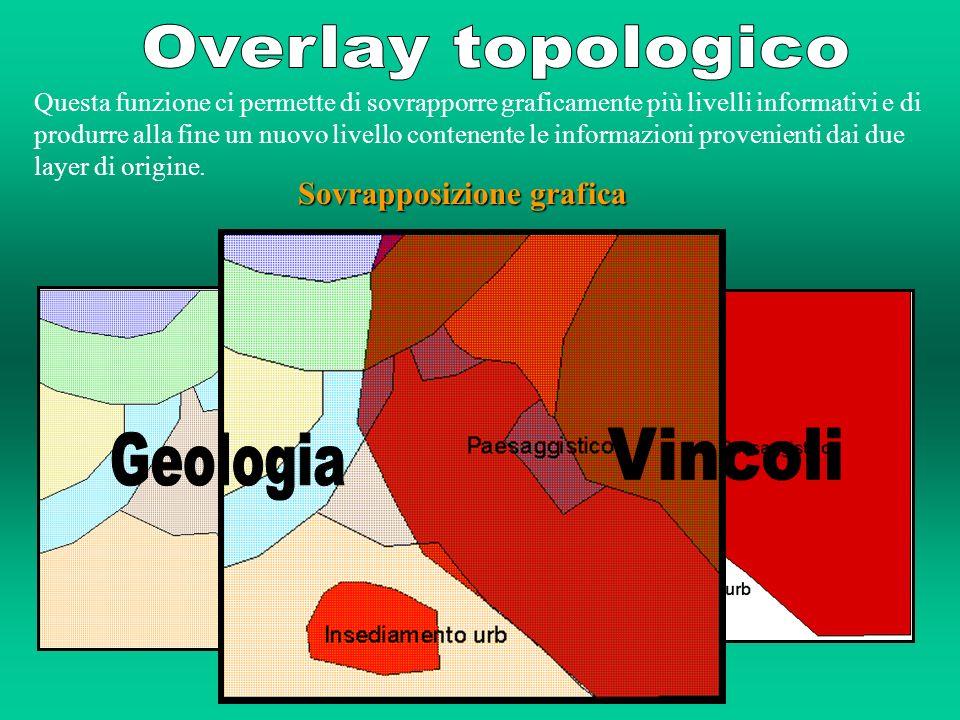 Overlay topologico + Vincoli Geologia Sovrapposizione grafica