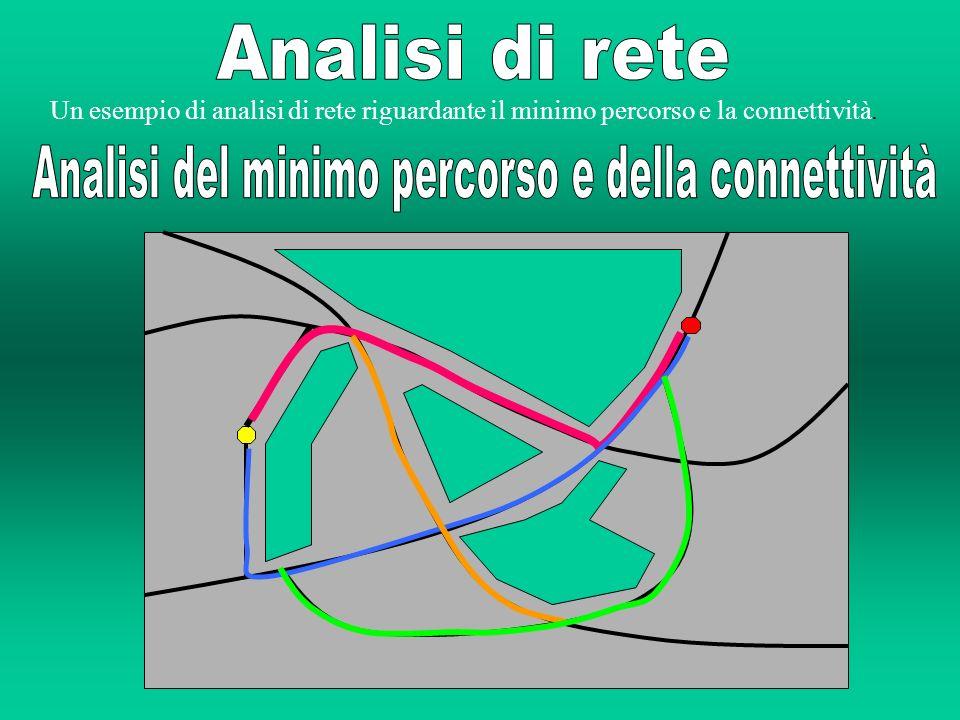 Analisi del minimo percorso e della connettività