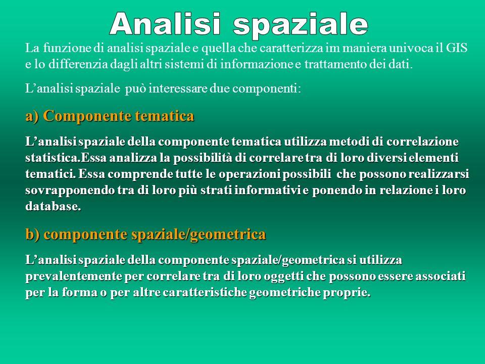 Analisi spaziale a) Componente tematica