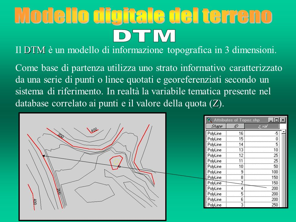 Modello digitale del terreno