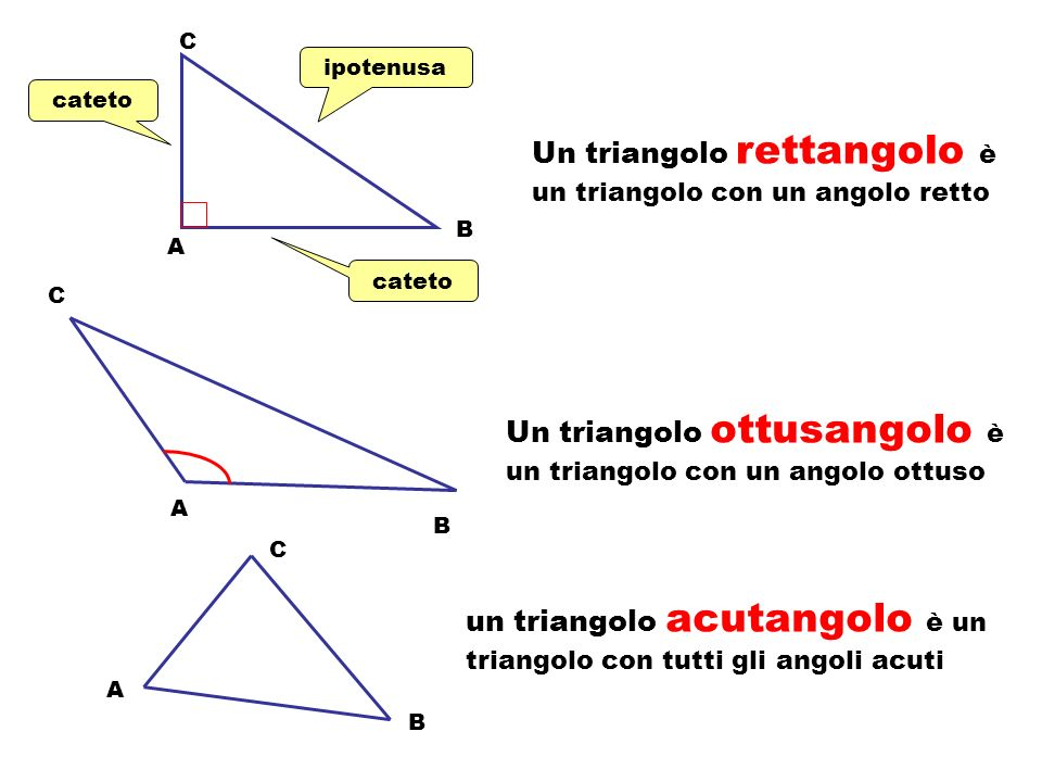Un triangolo rettangolo è un triangolo con un angolo retto