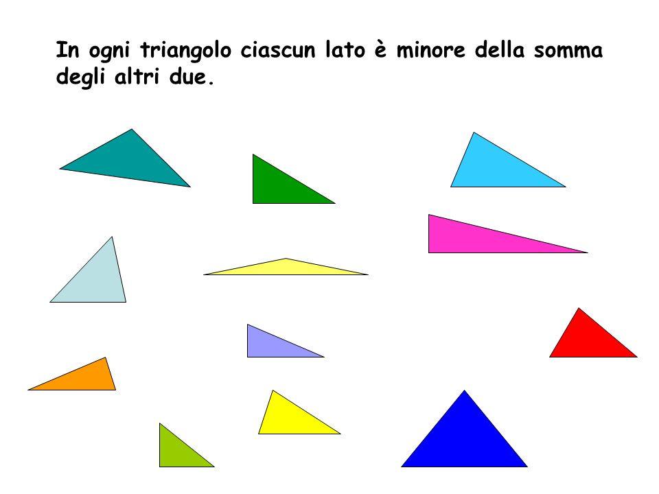 In ogni triangolo ciascun lato è minore della somma degli altri due.