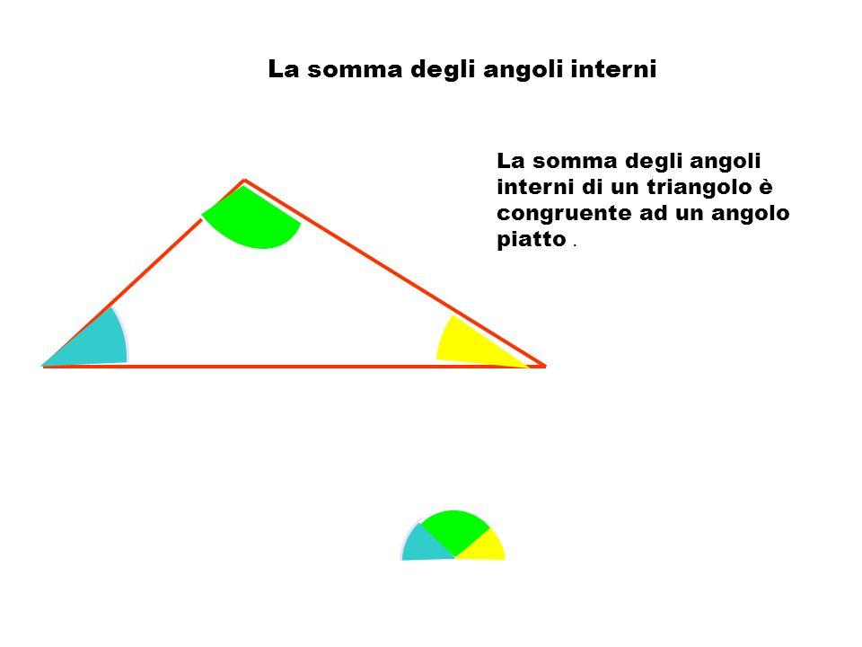 La somma degli angoli interni