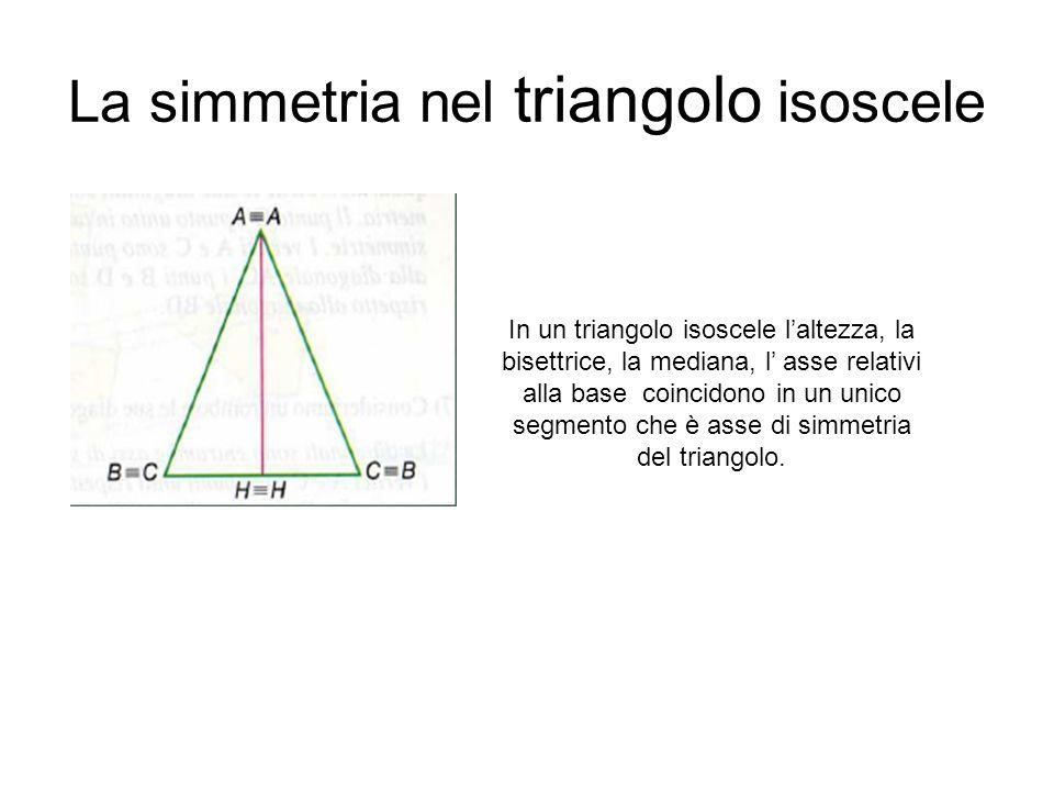 La simmetria nel triangolo isoscele