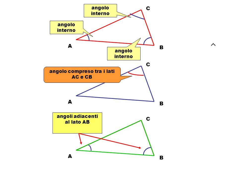  C A B angolo interno angolo compreso tra i lati AC e CB