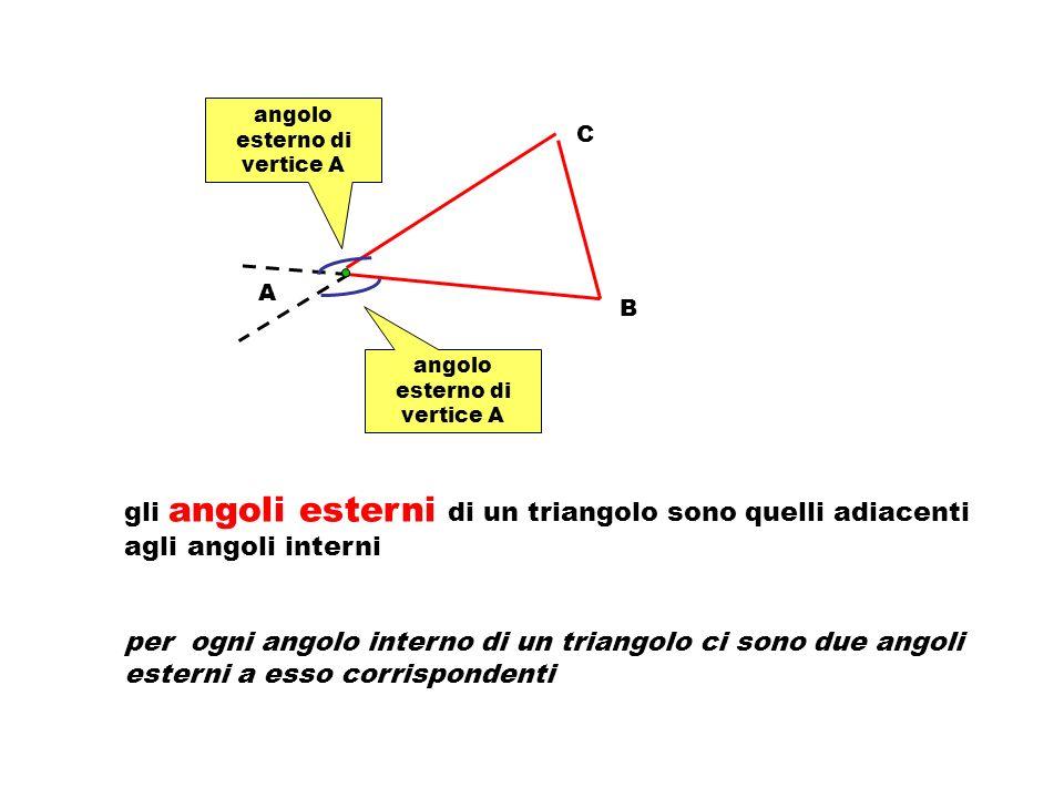 angolo esterno di vertice A