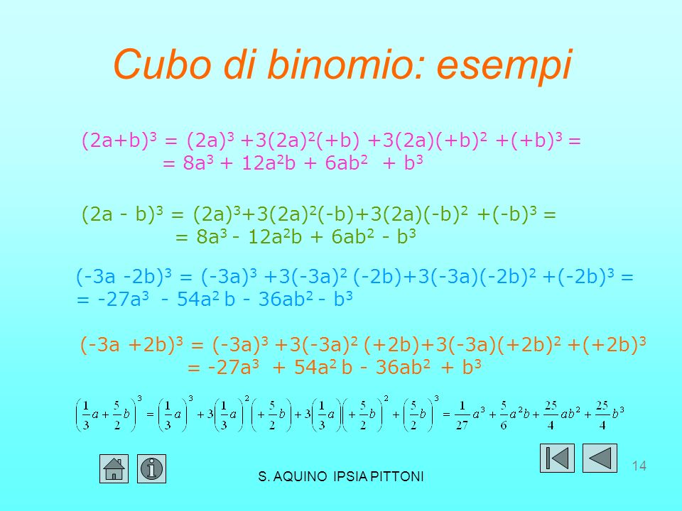 Cubo di binomio: esempi
