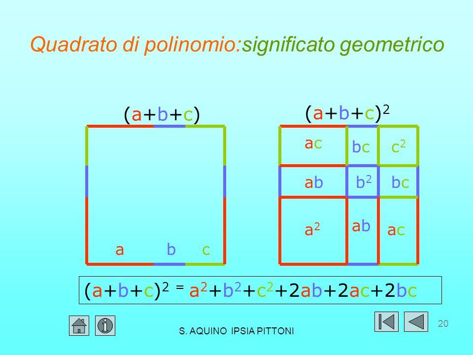 Quadrato di polinomio:significato geometrico