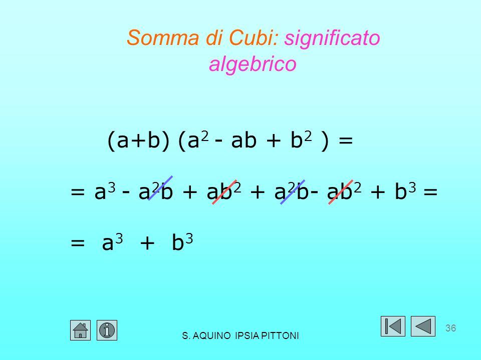 Somma di Cubi: significato algebrico